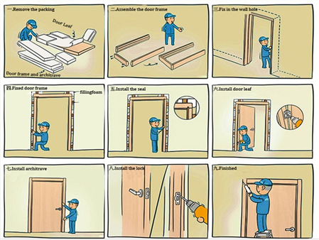 cheap interior  Door installation method